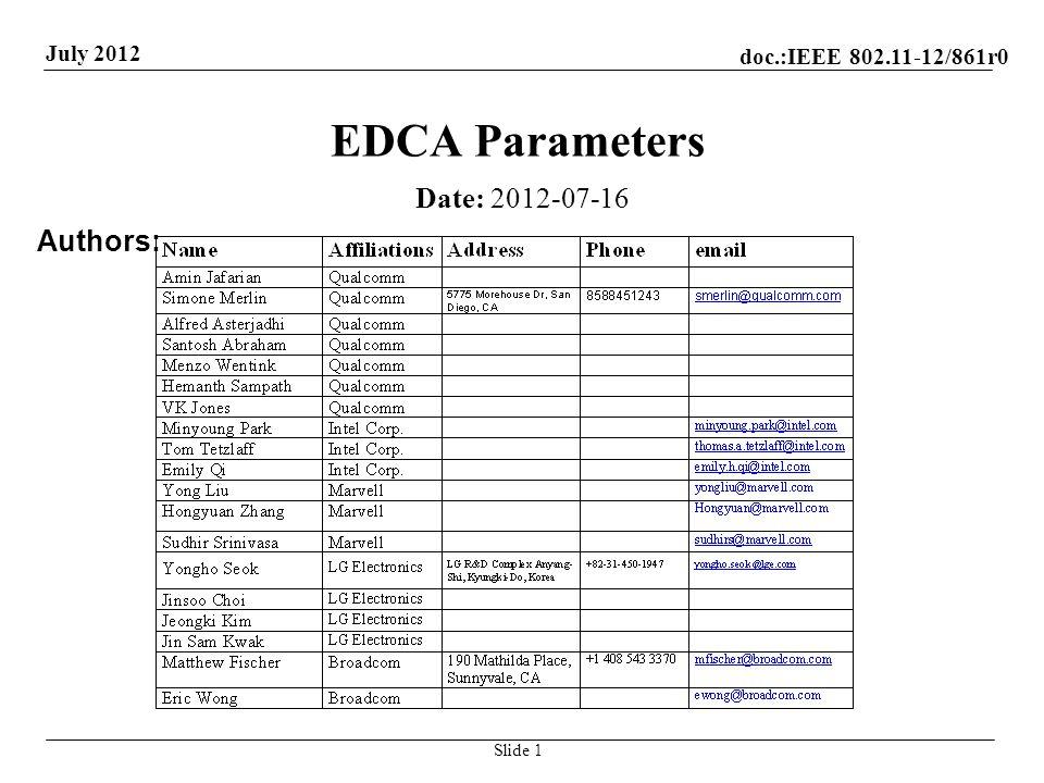 doc.:IEEE 802.11-12/861r0 July 2012 EDCA Parameters Date: 2012-07-16 Authors: Slide 1