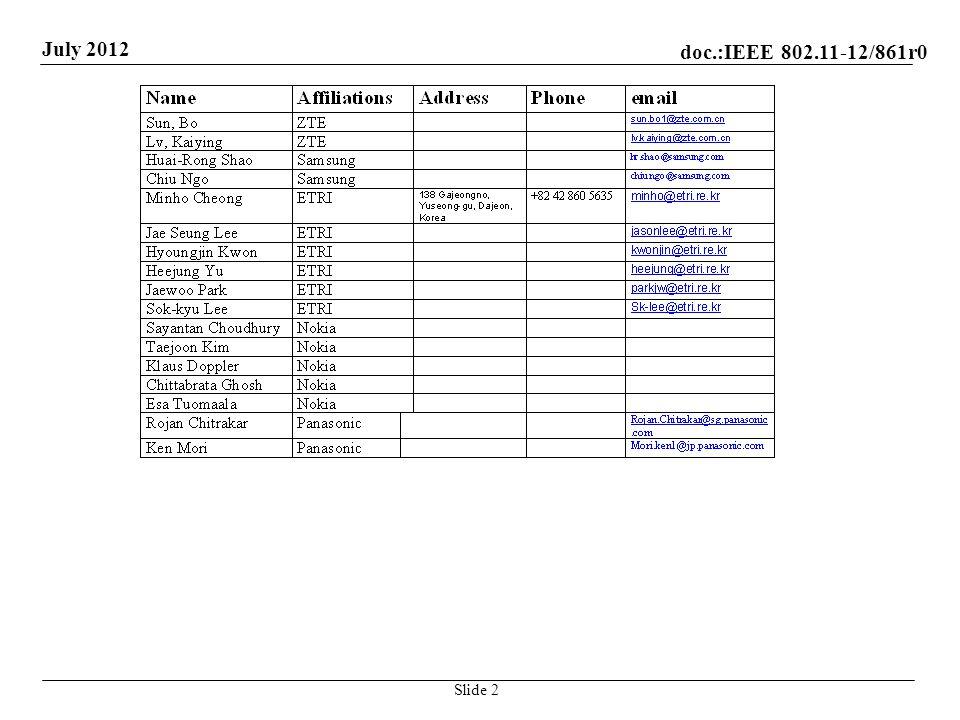 doc.:IEEE 802.11-12/861r0 July 2012 Slide 2