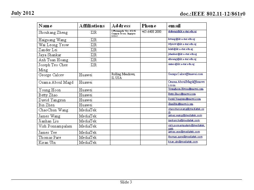 doc.:IEEE 802.11-12/861r0 July 2012 Slide 3