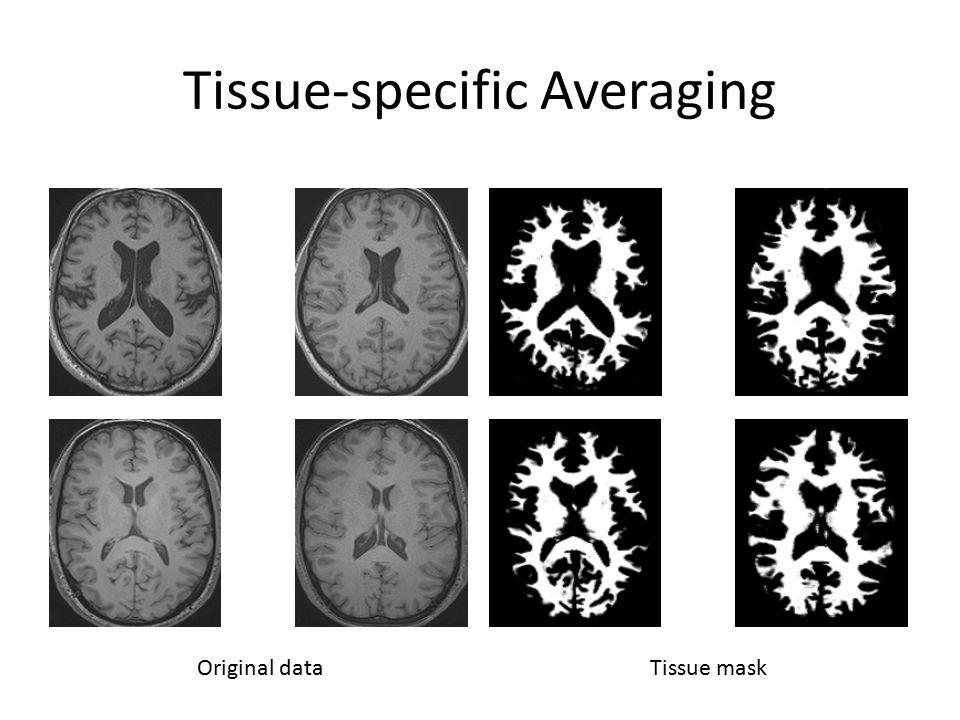 Tissue-specific Averaging Original dataTissue mask