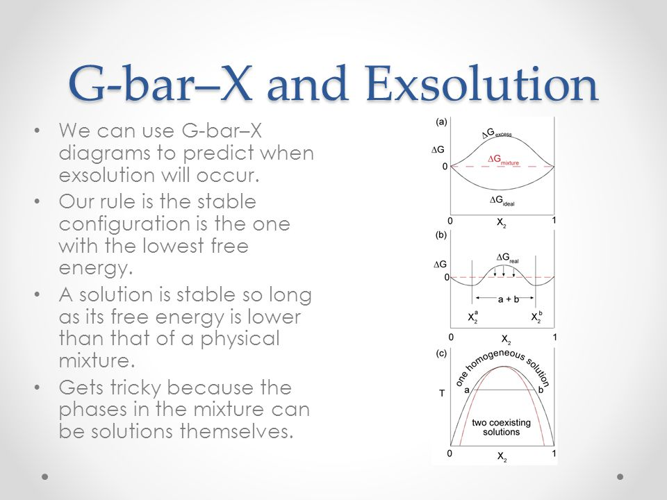 G-bar–X and Exsolution We can use G-bar–X diagrams to predict when exsolution will occur. Our rule is the stable configuration is the one with the low