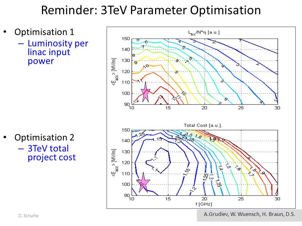 Reminder: 3TeV Parameter Optimisation Optimisation 1 – Luminosity per linac input power Optimisation 2 – 3TeV total project cost A.Grudiev, W.