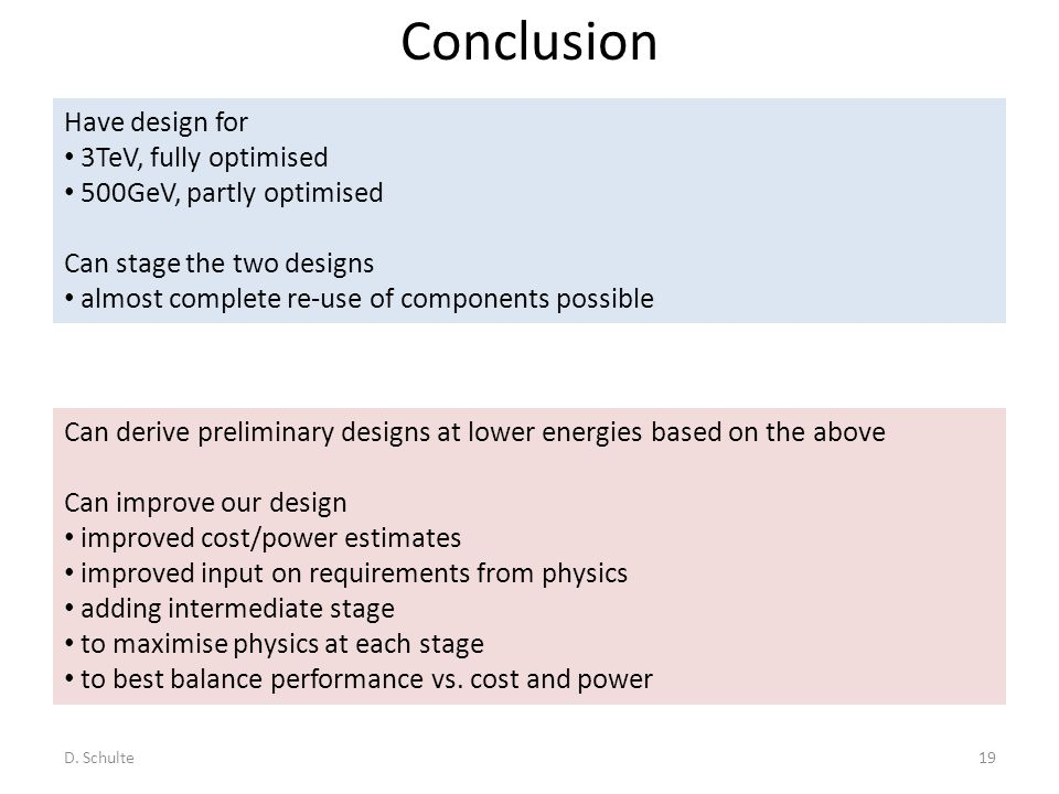Conclusion D. Schulte19 Have design for 3TeV, fully optimised 500GeV, partly optimised Can stage the two designs almost complete re-use of components