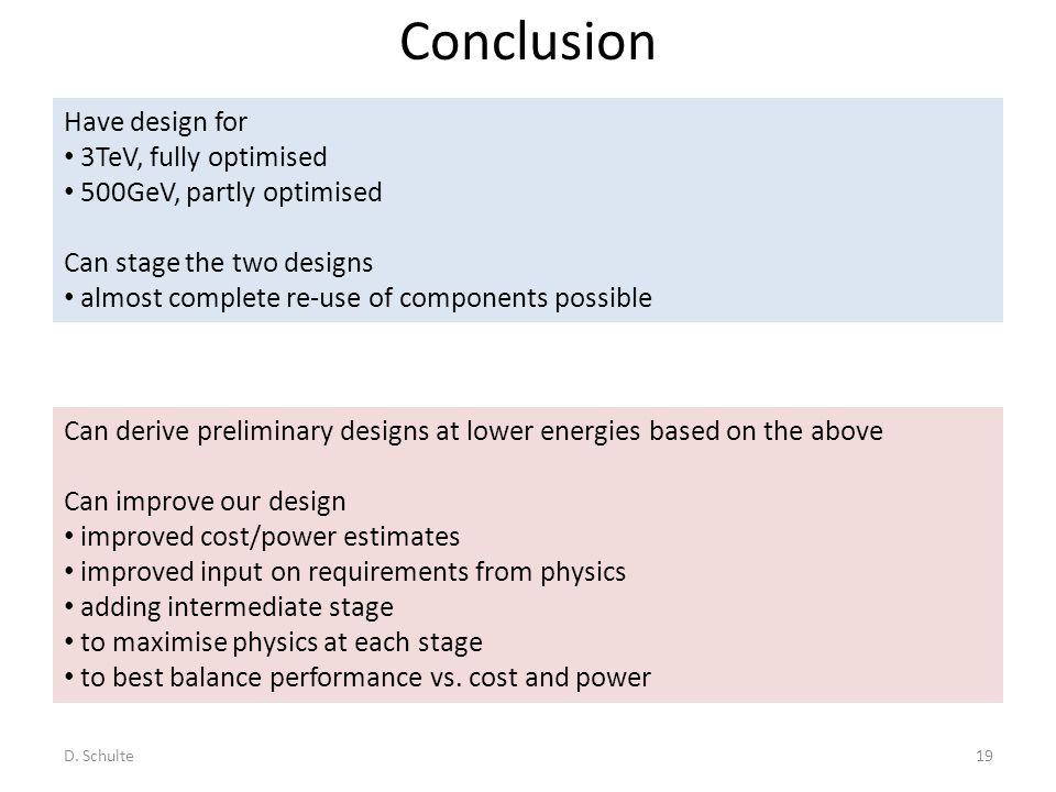 Conclusion D.