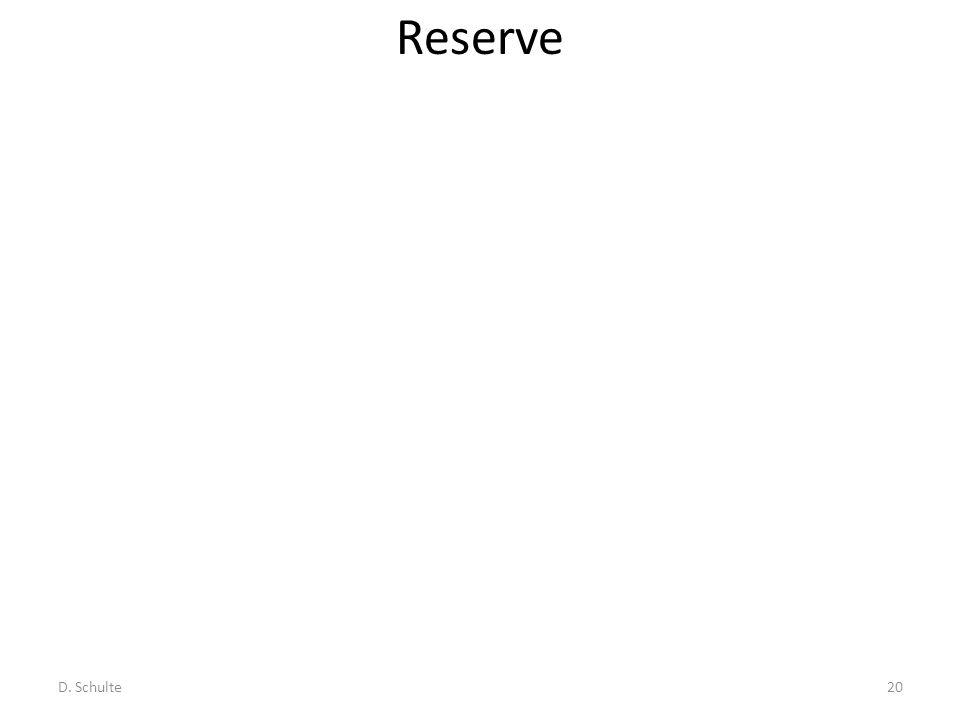 Reserve D. Schulte20