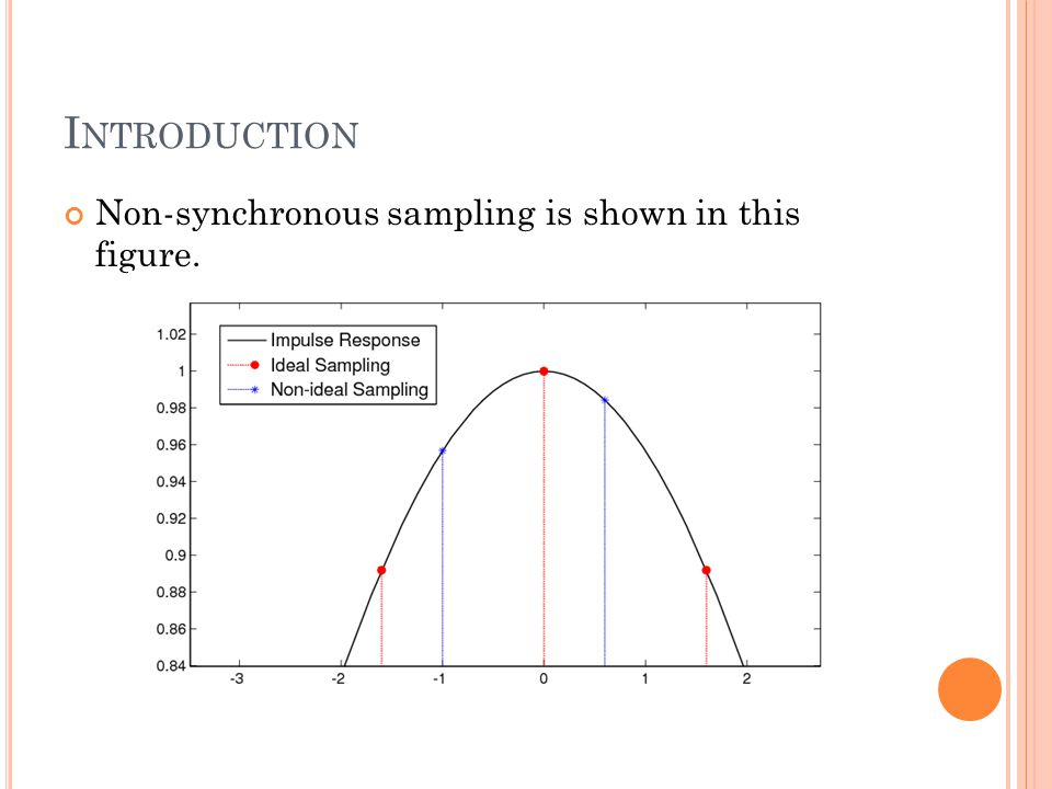 I NTRODUCTION Non-synchronous sampling is shown in this figure.