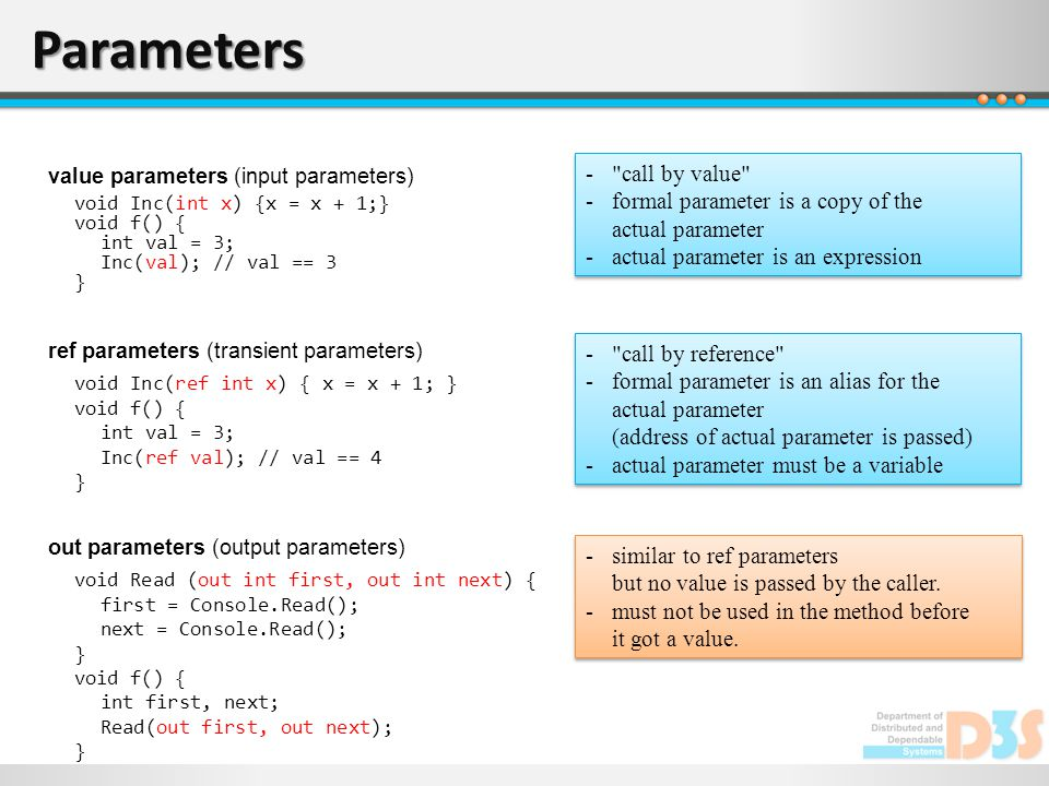 Parameters value parameters (input parameters) void Inc(int x) {x = x + 1;} void f() { int val = 3; Inc(val); // val == 3 } -