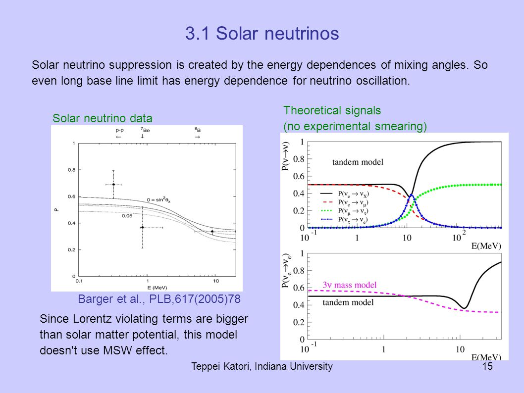 Teppei Katori, Indiana University15 3.1 Solar neutrinos Solar neutrino suppression is created by the energy dependences of mixing angles.