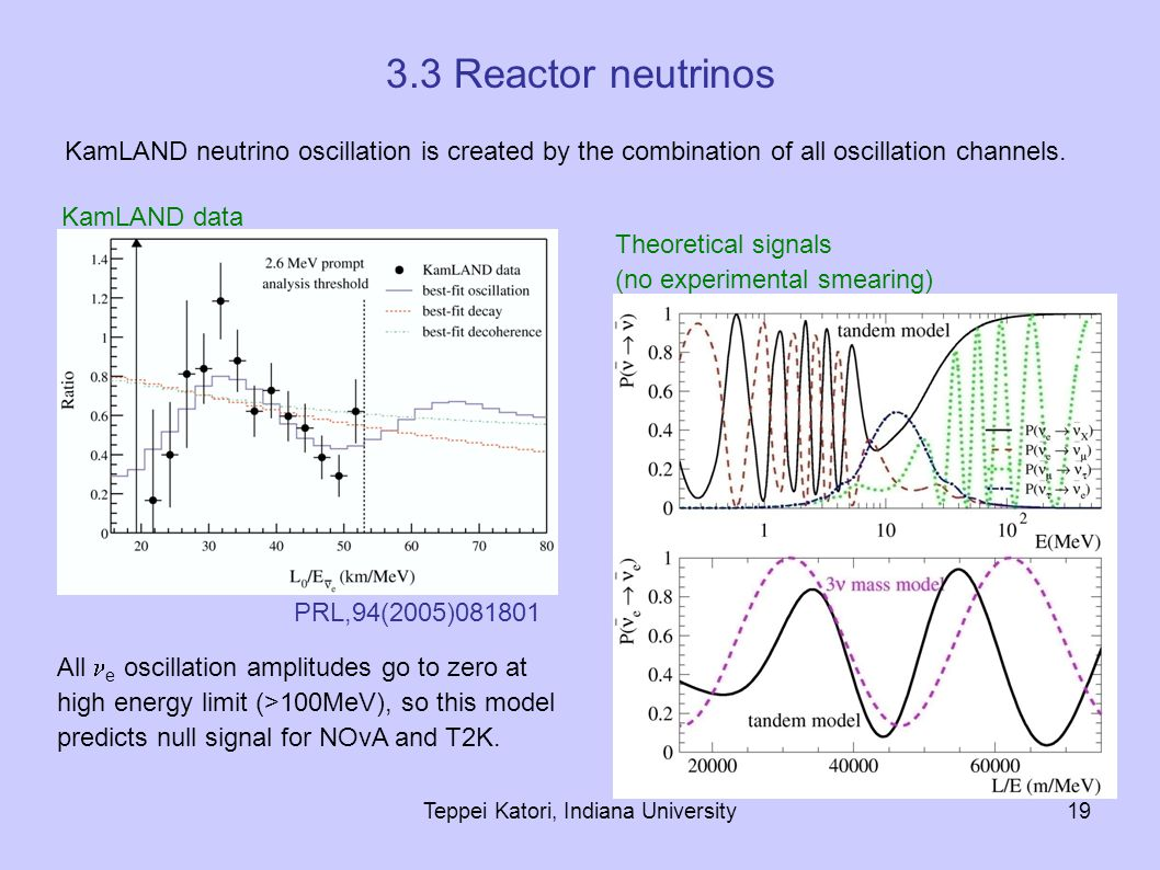 Teppei Katori, Indiana University19 3.3 Reactor neutrinos KamLAND neutrino oscillation is created by the combination of all oscillation channels.