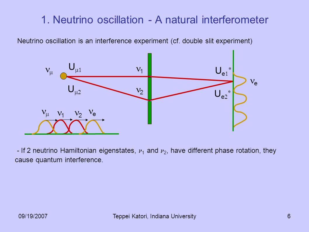 09/19/2007Teppei Katori, Indiana University6  1 2 U  UeUe 2 1  1. Neutrino oscillation - A natural interferometer Neutrino oscillation is an i