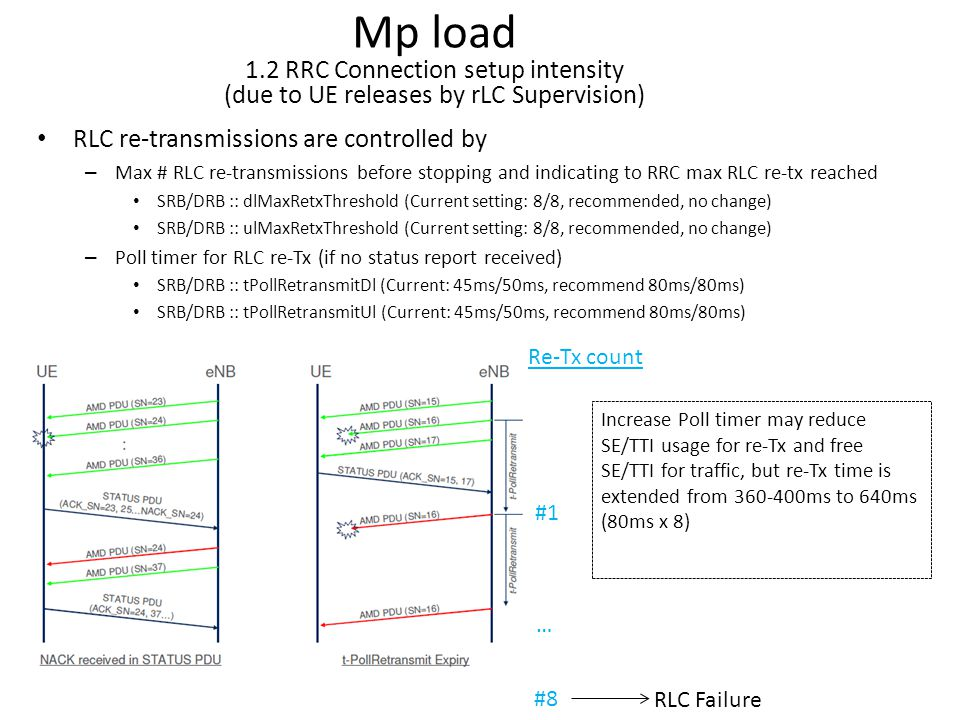 Mp load 1.2 RRC Connection setup intensity (due to UE releases by rLC Supervision) RLC re-transmissions are controlled by – Max # RLC re-transmissions
