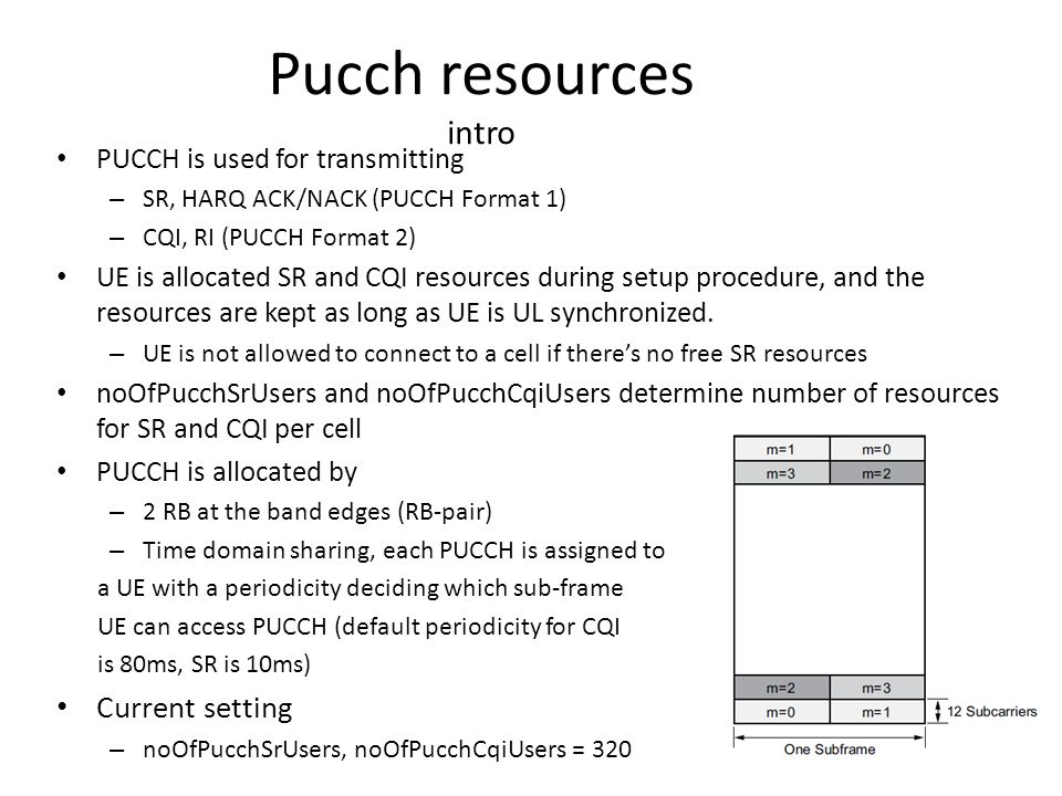 Pucch resources highest pucch resources for sr & CQI noOfPucchSrUsers (limited by n CQI.res )=noOfPucchCqiUsers=640 This setting will reduce peak UL throughput › 3 rd attempt (n RB,format1 = 6, n RB,format2 = 2) n SR,res = (36*6-44)*10*10/10 = 1720 (>810) n CQI,res = 2*4*80*10/10 = 640 (<880) T SR = 10ms (SR periodicity) n SF,PUCCH = 10 (# sub-frames for PUCCH) n cap = 4 (CQI resources/RB pair) T CQI = 80ms (CQI periodicity) › 2 nd attempt (n RB,format1 = 5, n RB,format2 = 3) n SR,res = (36*5-44)*10*10/10 = 1360 (>810) n CQI,res = 3*4*80*10/10 = 960 (>880) 1 st attempt (n RB,format1 = n RB,format2 = 4) n SR,res = (36*4-44)*10*10/10 = 1000 (>810) n CQI,res = 4*4*80*10/10 = 1280 (>880)