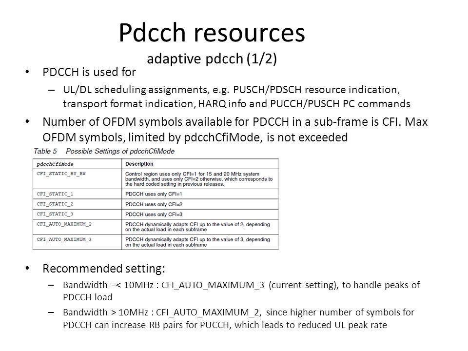Pdcch resources adaptive pdcch (1/2) PDCCH is used for – UL/DL scheduling assignments, e.g. PUSCH/PDSCH resource indication, transport format indicati