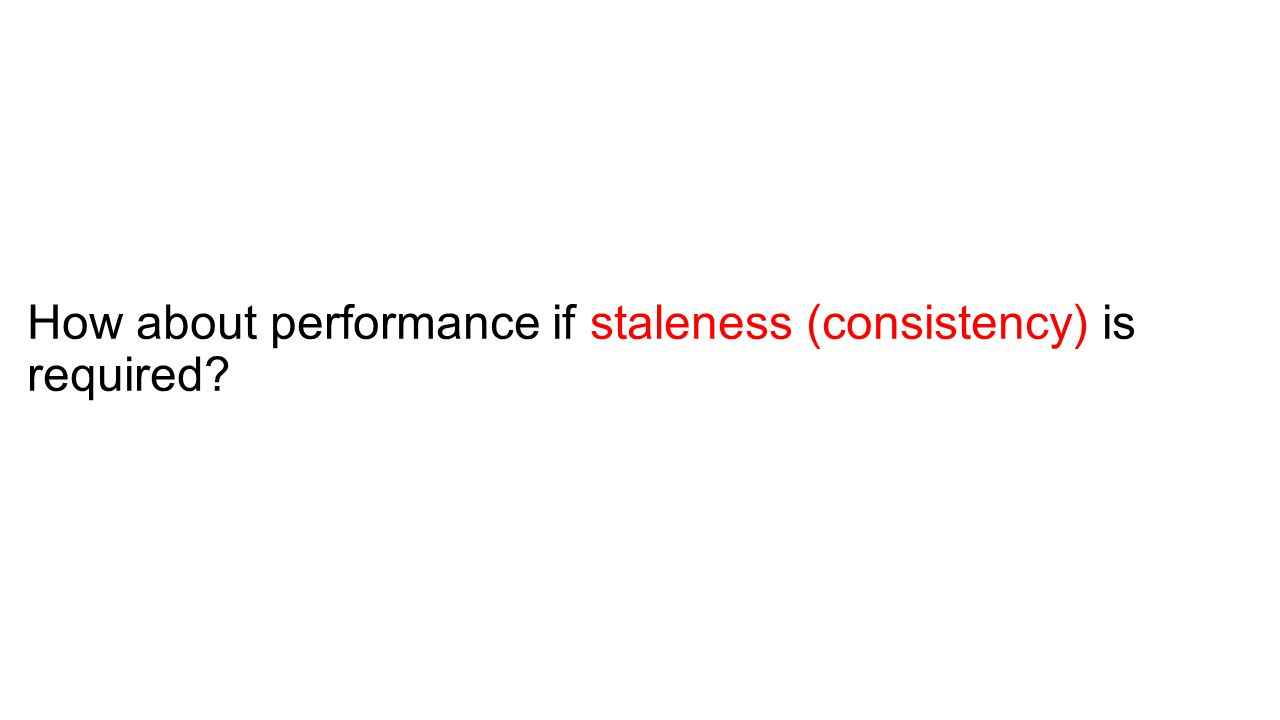 How about performance if staleness (consistency) is required?