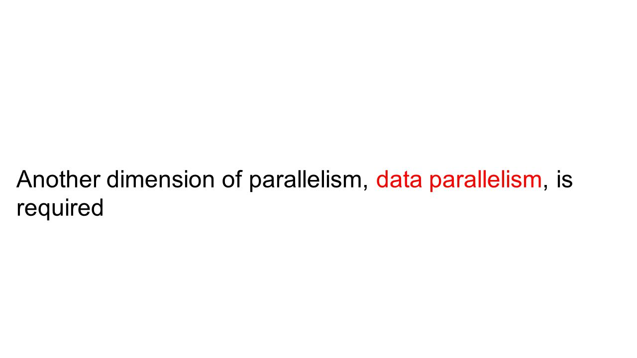 Data Parallelism 1.Training data is partitioned, and multi-models are trained in parallel 2.