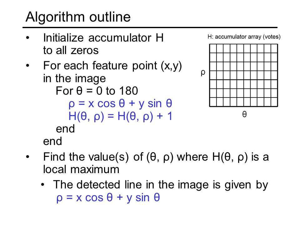 Algorithm outline Initialize accumulator H to all zeros For each feature point (x,y) in the image For θ = 0 to 180 ρ = x cos θ + y sin θ H(θ, ρ) = H(θ, ρ) + 1 end end Find the value(s) of (θ, ρ) where H(θ, ρ) is a local maximum The detected line in the image is given by ρ = x cos θ + y sin θ ρ θ