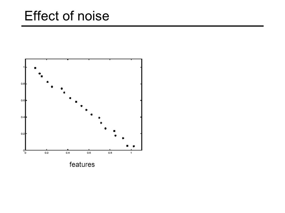 featuresvotes Effect of noise