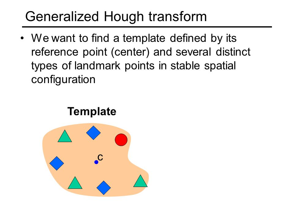 Generalized Hough transform We want to find a template defined by its reference point (center) and several distinct types of landmark points in stable spatial configuration c Template
