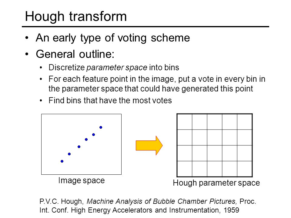 Hough transform An early type of voting scheme General outline: Discretize parameter space into bins For each feature point in the image, put a vote in every bin in the parameter space that could have generated this point Find bins that have the most votes P.V.C.
