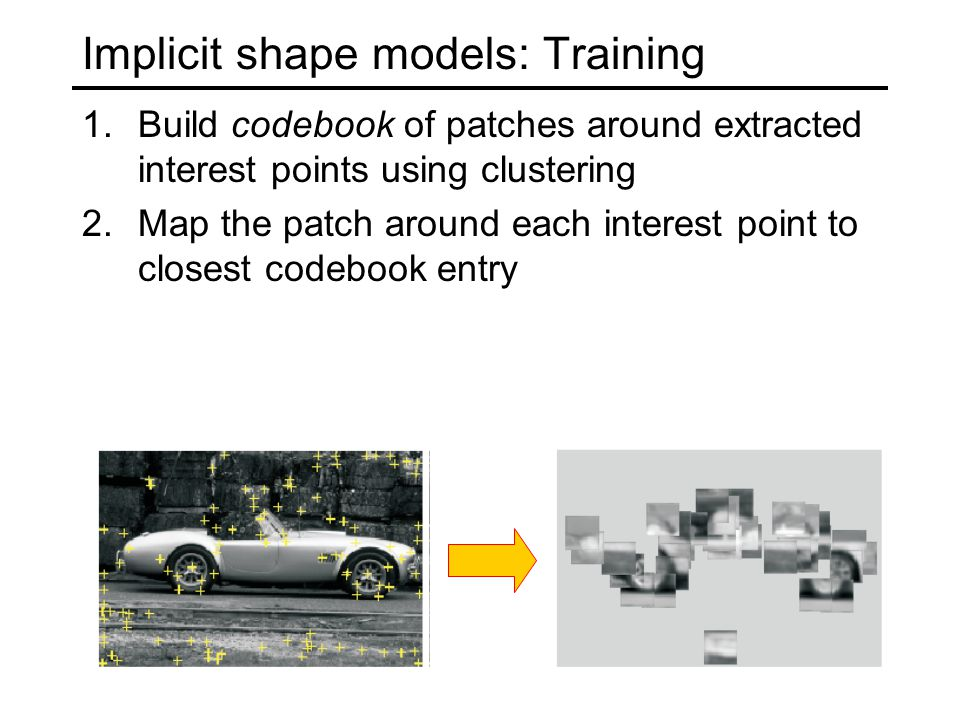 Implicit shape models: Training 1.Build codebook of patches around extracted interest points using clustering 2.Map the patch around each interest point to closest codebook entry