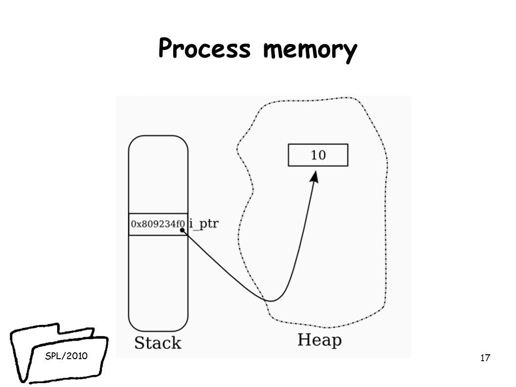 SPL/2010 Process memory 17
