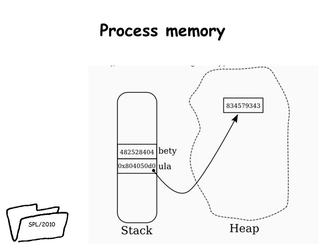 SPL/2010 Process memory 23
