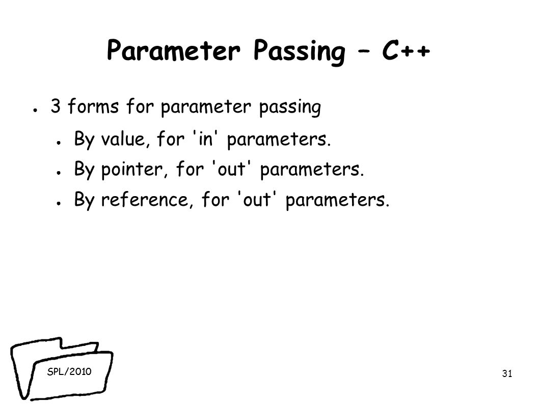 SPL/2010 Parameter Passing – C++ ● 3 forms for parameter passing ● By value, for in parameters.