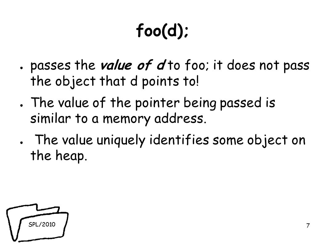 SPL/2010 foo(d); ● passes the value of d to foo; it does not pass the object that d points to.