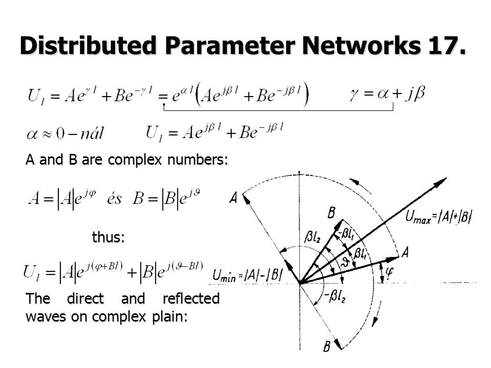 The direct and reflected waves on complex plain: A and B are complex numbers: thus: Distributed Parameter Networks 17.