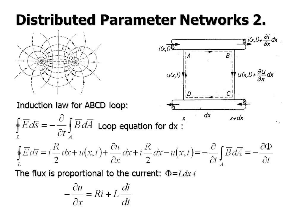 Induction law for ABCD loop: Induction law for ABCD loop: The flux is proportional to the current:  = Ldx  i Loop equation for dx : Distributed Parameter Networks 2.