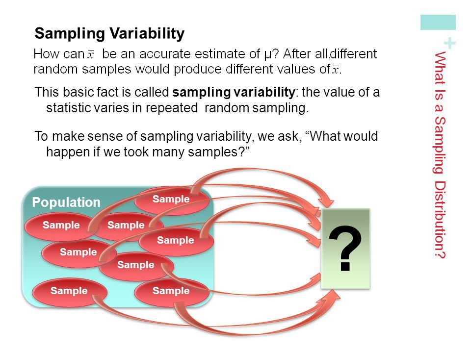 + Sampling VariabilityThis basic fact is called sampling variability : the value of a statistic varies in repeated random sampling. To make sense of s
