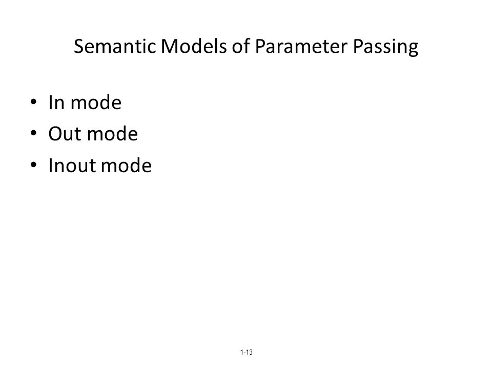 1-13 Semantic Models of Parameter Passing In mode Out mode Inout mode