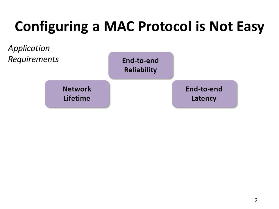 3 Configuring a MAC Protocol is Not Easy Application Requirements Low-power MAC protocol OFF time End-to-end Reliability End-to-end Reliability End-to-end Latency End-to-end Latency Network Lifetime Network Lifetime ?