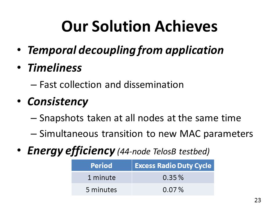 23 Temporal decoupling from application Timeliness – Fast collection and dissemination Consistency – Snapshots taken at all nodes at the same time – S