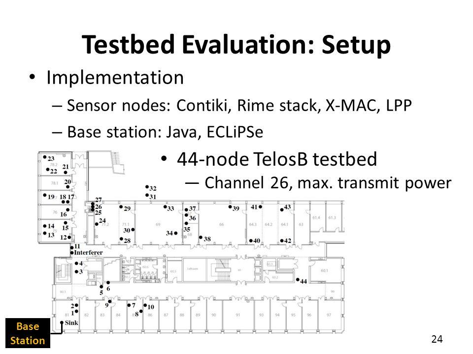 24 Implementation – Sensor nodes: Contiki, Rime stack, X-MAC, LPP – Base station: Java, ECLiPSe Testbed Evaluation: Setup 44-node TelosB testbed ― Cha