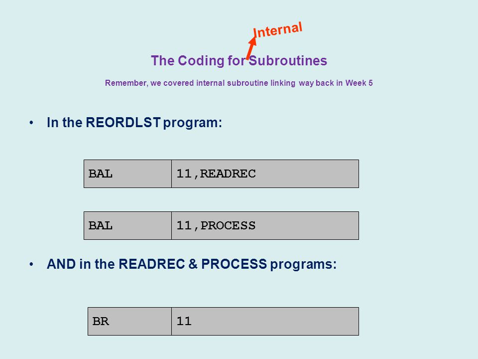 The Coding for Subroutines Remember, we covered internal subroutine linking way back in Week 5 In the REORDLST program: AND in the READREC & PROCESS p
