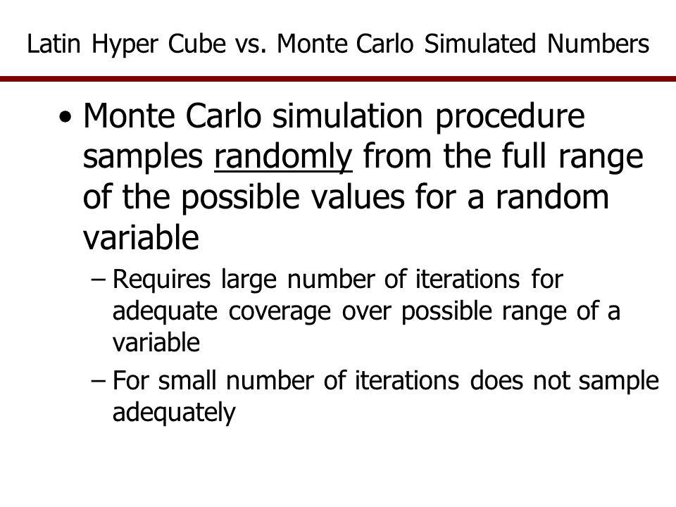 Latin Hyper Cube vs.
