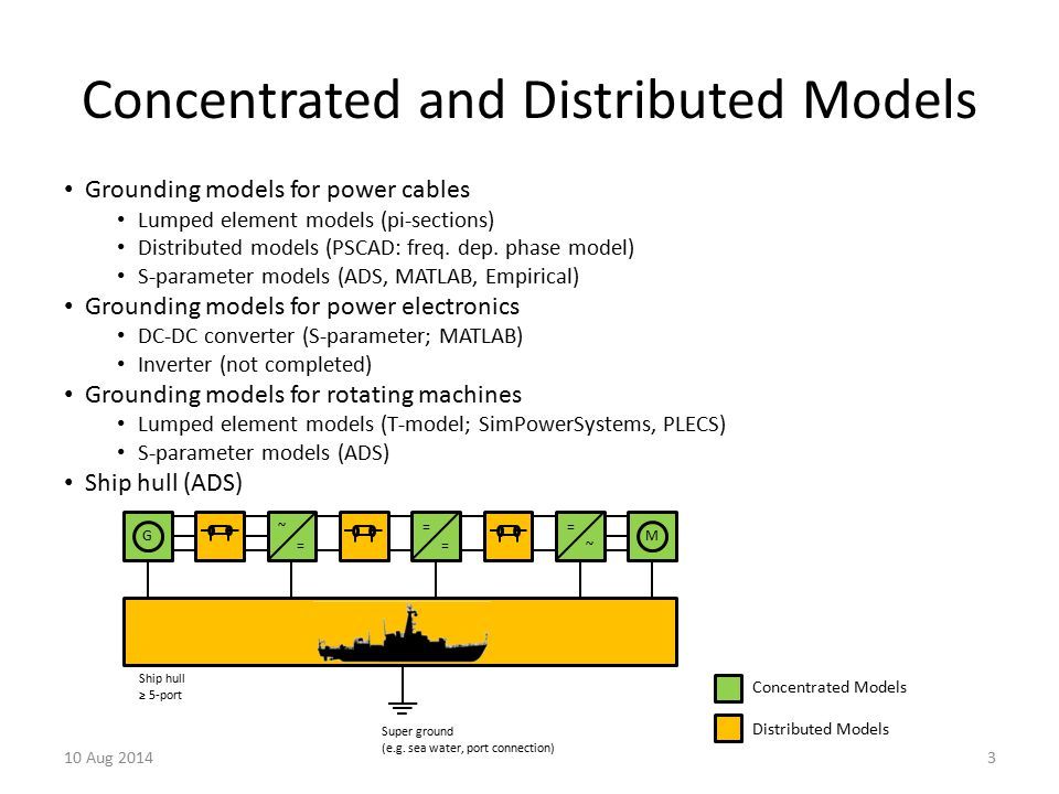 10 Aug 20143 Concentrated and Distributed Models G ~=~= ==== =~=~ M Ship hull ≥ 5-port Super ground (e.g.