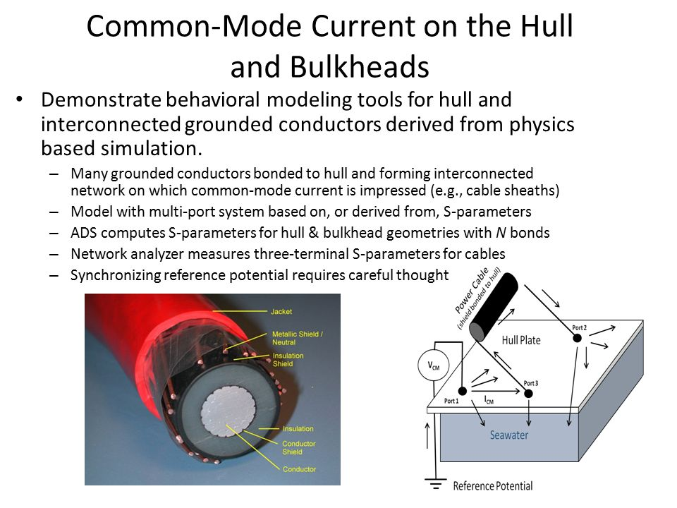 Common-Mode Current on the Hull and Bulkheads Demonstrate behavioral modeling tools for hull and interconnected grounded conductors derived from physics based simulation.