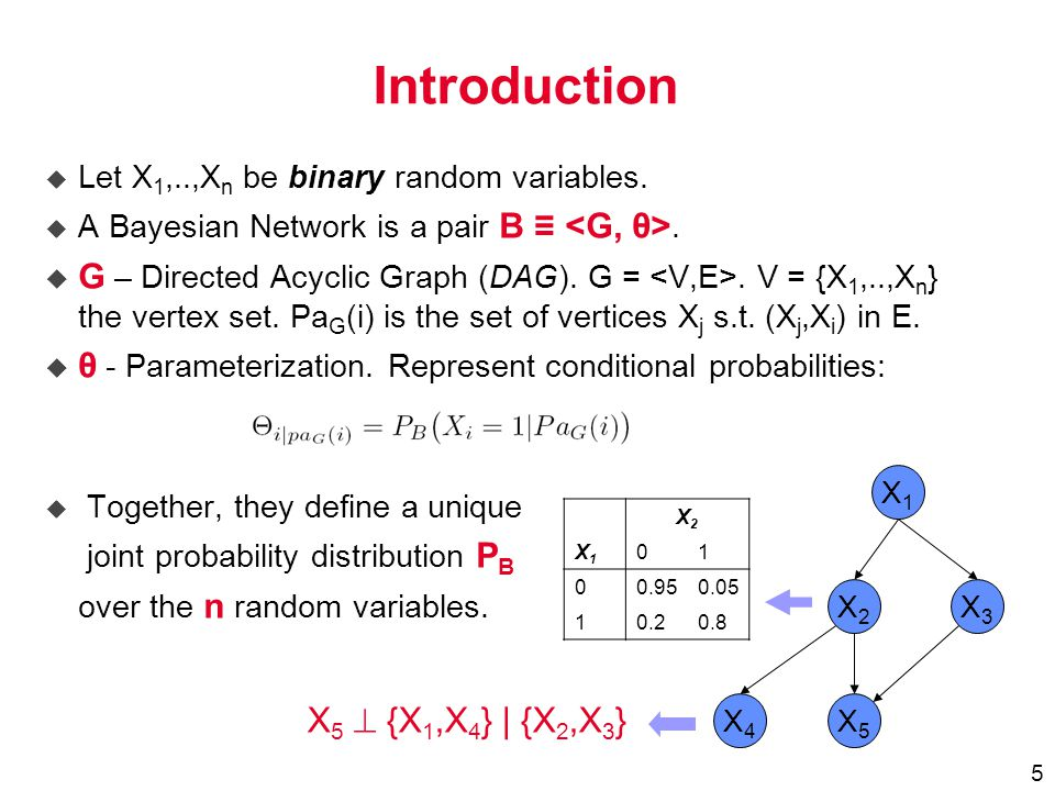 5 u Let X 1,..,X n be binary random variables. u A Bayesian Network is a pair B ≡.