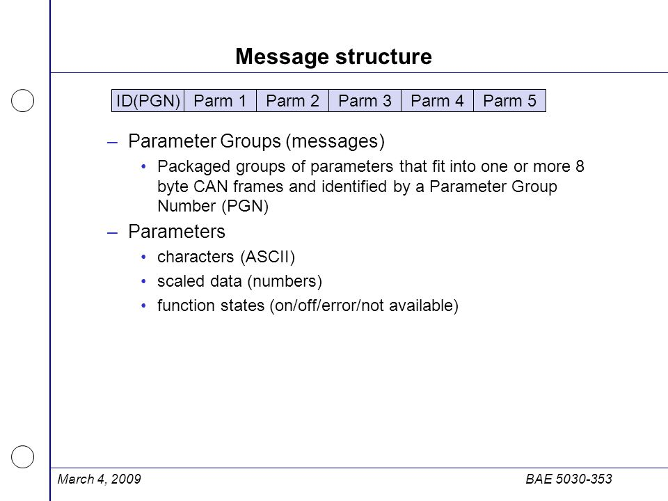 March 4, 2009BAE 5030-353 Message structure –Parameter Groups (messages) Packaged groups of parameters that fit into one or more 8 byte CAN frames and