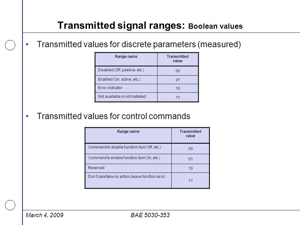 Transmitted values for discrete parameters (measured) Transmitted values for control commands Transmitted signal ranges: Boolean values Range nameTran