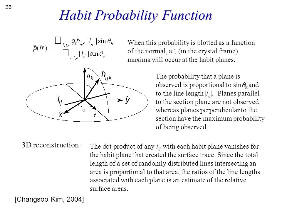 The probability that a plane is observed is proportional to sin  k and to the line length |l ij |. Planes parallel to the section plane are not obser