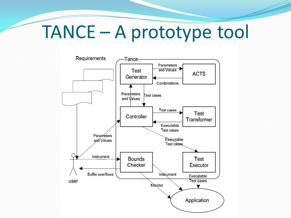 TANCE – A prototype tool