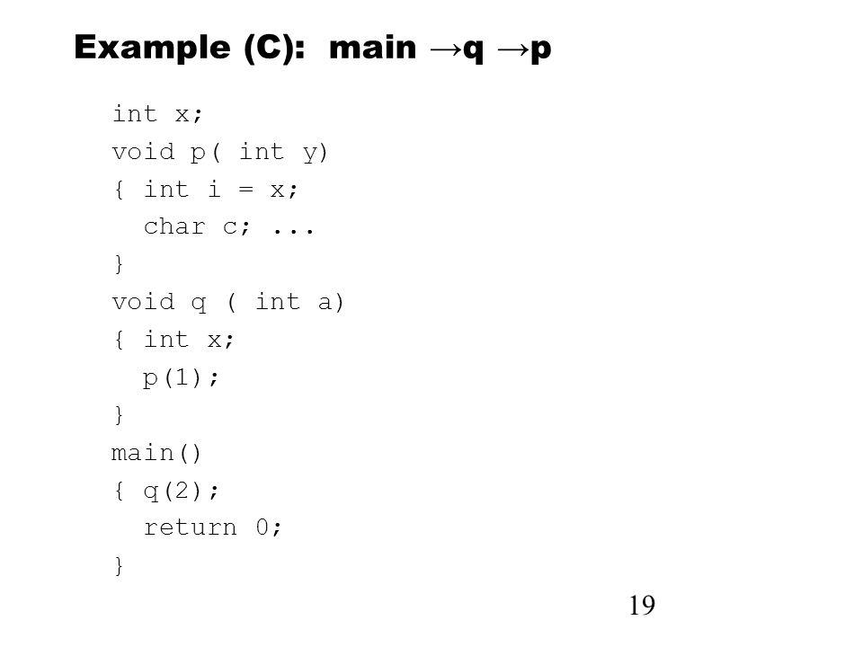 19 Example (C): main →q →p int x; void p( int y) { int i = x; char c;...
