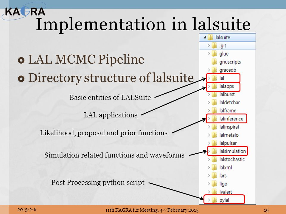  LAL MCMC Pipeline  Directory structure of lalsuite Implementation in lalsuite 11th KAGRA f2f Meeting, 4-7 February 201519 2015-2-6 Post Processing