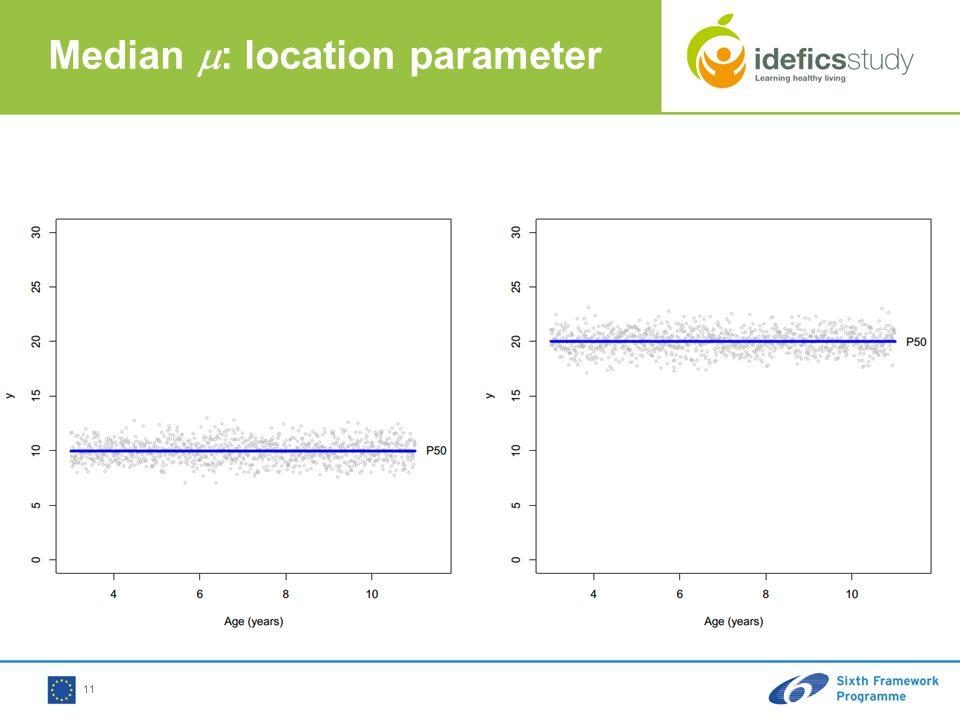 11 Median  : location parameter