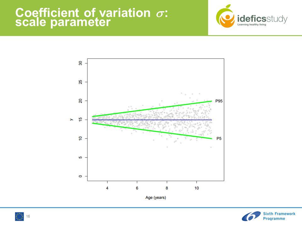 15 Coefficient of variation  : scale parameter