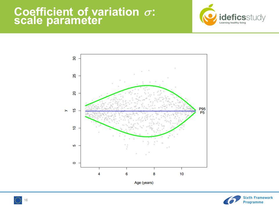 16 Coefficient of variation  : scale parameter
