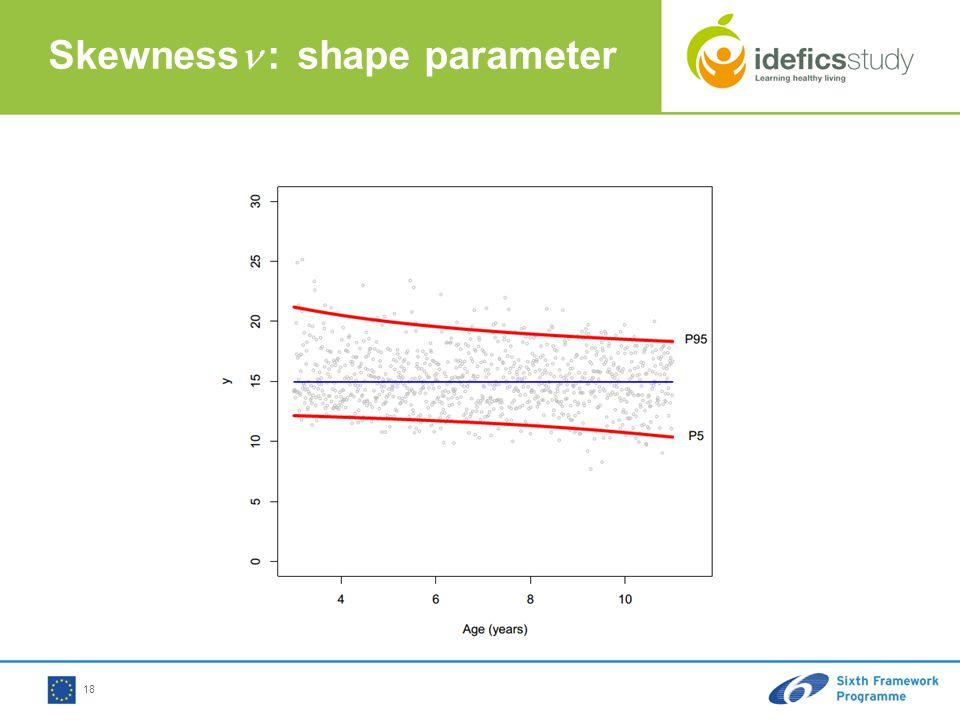 18 Skewness : shape parameter